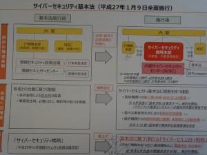サイバーセキュリティ基本法