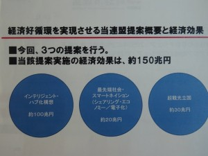 3つの提案