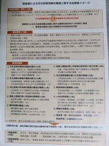 法案のイメージ
