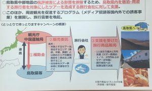 鳥取ツアー1万円