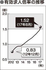 「自公政権で経済再生が前進!」愛媛3区白石ひろき個人演説会 ...